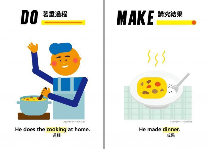 做惡夢不是「Make a bad dream.」 - 華安 - ceo.lin的博客