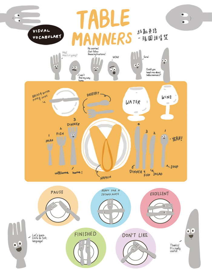 一張圖學會TABLE MANNERS - 華安 - ceo.lin的博客